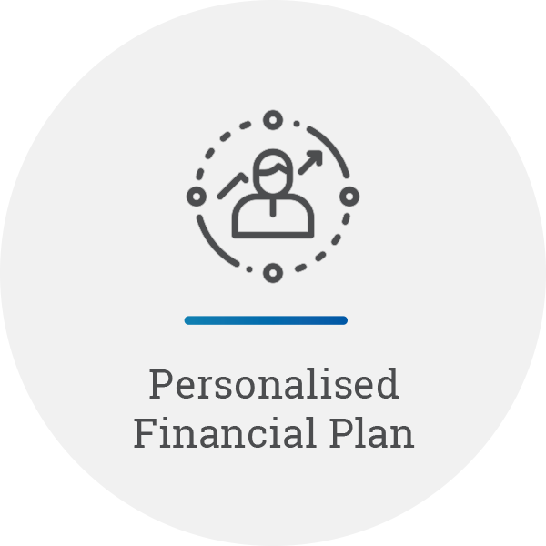 Personalised Financial Plan